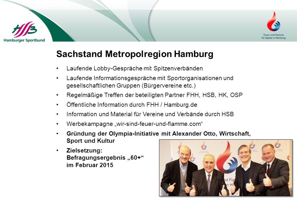 Sachstand Metropolregion Hamburg Laufende Lobby-Gespräche mit Spitzenverbänden Laufende Informationsgespräche mit Sportorganisationen und gesellschaft