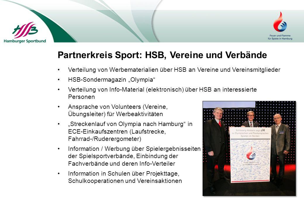 """Verteilung von Werbematerialien über HSB an Vereine und Vereinsmitglieder HSB-Sondermagazin """"Olympia"""" Verteilung von Info-Material (elektronisch) über"""