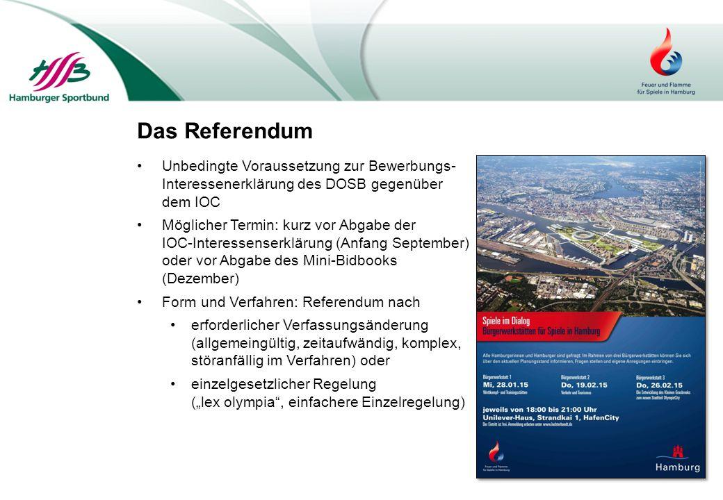 Das Referendum Unbedingte Voraussetzung zur Bewerbungs- Interessenerklärung des DOSB gegenüber dem IOC Möglicher Termin: kurz vor Abgabe der IOC-Inter