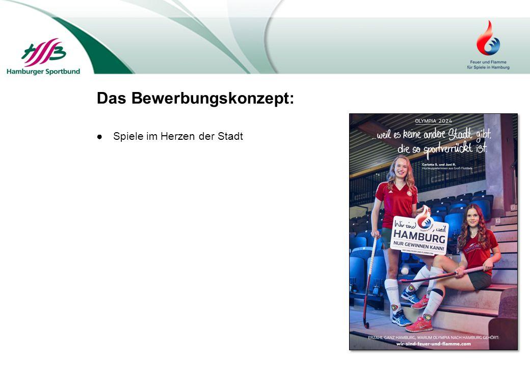 Sachstand DOSB Einstimmige Beschlussfassung Mitgliederversammlung 06.12.2014 Bevölkerungsumfrage Berlin / Hamburg, 2.