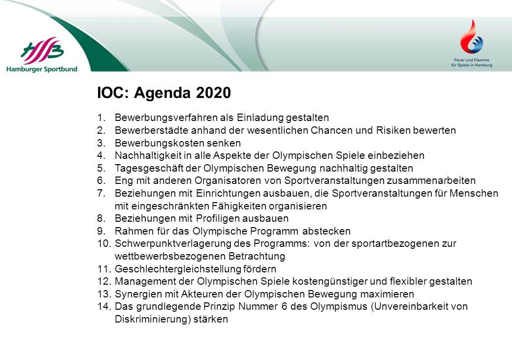 IOC: Agenda 2020 1.Bewerbungsverfahren als Einladung gestalten 2.Bewerberstädte anhand der wesentlichen Chancen und Risiken bewerten 3.Bewerbungskoste