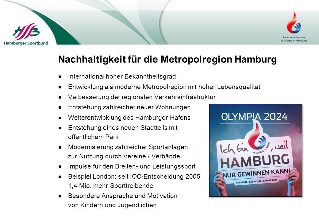 ●International hoher Bekanntheitsgrad ●Entwicklung als moderne Metropolregion mit hoher Lebensqualität ●Verbesserung der regionalen Verkehrsinfrastruk