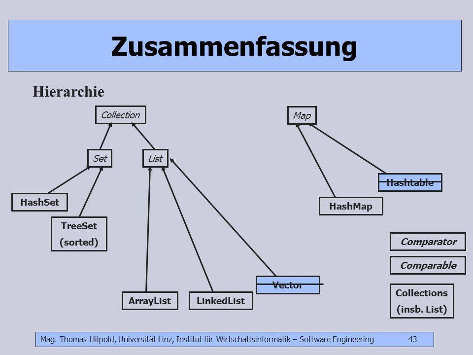Mag. Thomas Hilpold, Universität Linz, Institut für Wirtschaftsinformatik – Software Engineering 43 Zusammenfassung Hierarchie Collection ListSet Map