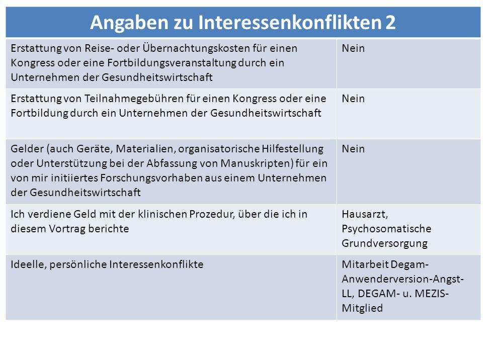 Panikattacke – die Angstspirale Ängstliche Bewertung (z.B.