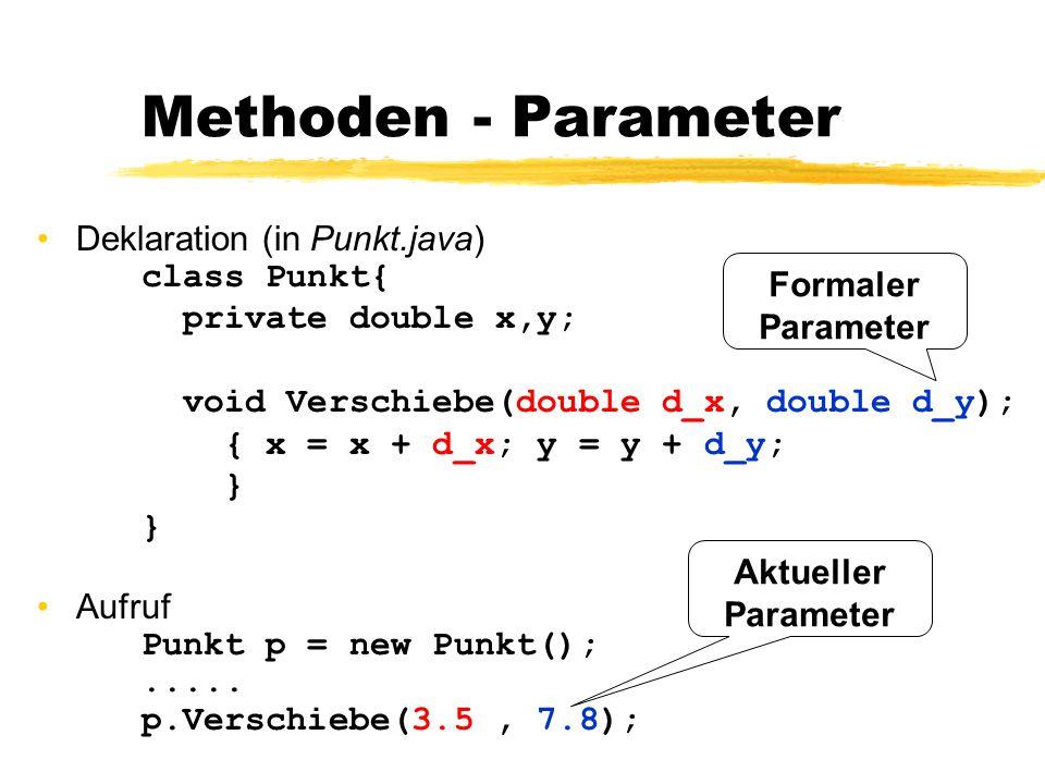 Methoden - Parameter Deklaration (in Punkt.java) class Punkt{ private double x,y; void Verschiebe(double d_x, double d_y); { x = x + d_x; y = y + d_y; } Aufruf Punkt p = new Punkt();.....