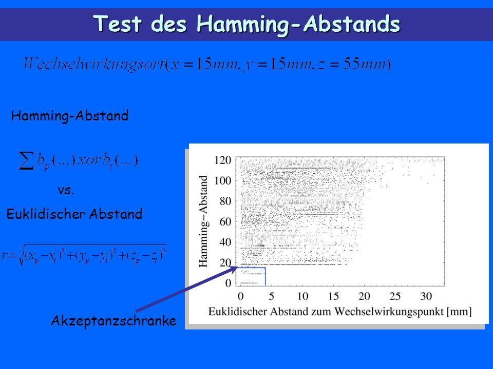 Test des Hamming-Abstands Euklidischer Abstand Hamming-Abstand vs. Akzeptanzschranke