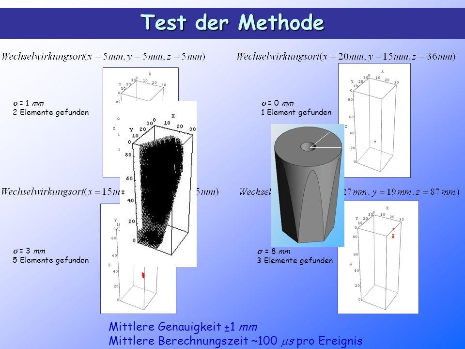  = 1 mm 2 Elemente gefunden  = 3 mm 5 Elemente gefunden  = 8 mm 3 Elemente gefunden  = 0 mm 1 Element gefunden Mittlere Genauigkeit  ±1 mm Mittlere Berechnungszeit ~100  s pro Ereignis Test der Methode