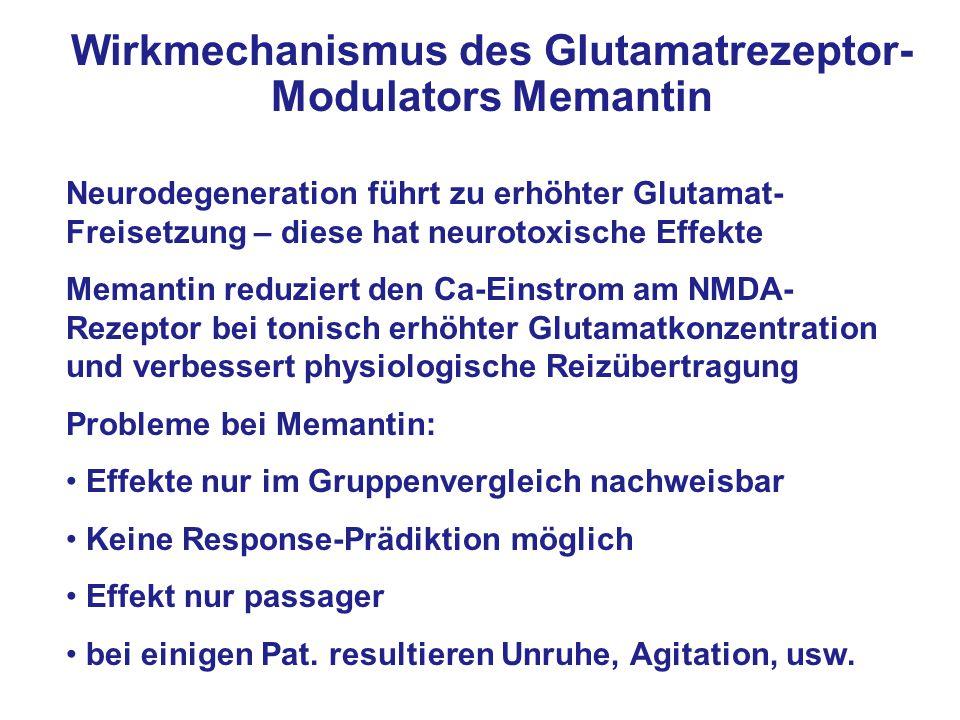 Wirkmechanismus des Glutamatrezeptor- Modulators Memantin Neurodegeneration führt zu erhöhter Glutamat- Freisetzung – diese hat neurotoxische Effekte Memantin reduziert den Ca-Einstrom am NMDA- Rezeptor bei tonisch erhöhter Glutamatkonzentration und verbessert physiologische Reizübertragung Probleme bei Memantin: Effekte nur im Gruppenvergleich nachweisbar Keine Response-Prädiktion möglich Effekt nur passager bei einigen Pat.