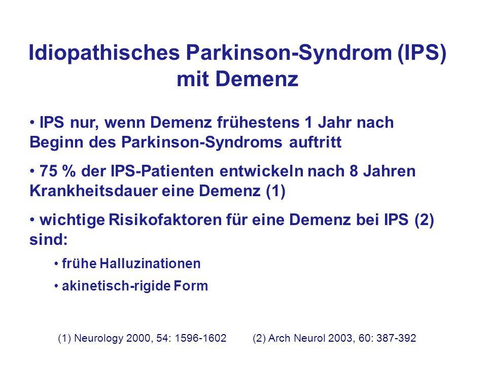 Idiopathisches Parkinson-Syndrom (IPS) mit Demenz IPS nur, wenn Demenz frühestens 1 Jahr nach Beginn des Parkinson-Syndroms auftritt 75 % der IPS-Patienten entwickeln nach 8 Jahren Krankheitsdauer eine Demenz (1) wichtige Risikofaktoren für eine Demenz bei IPS (2) sind: frühe Halluzinationen akinetisch-rigide Form (1) Neurology 2000, 54: 1596-1602(2) Arch Neurol 2003, 60: 387-392