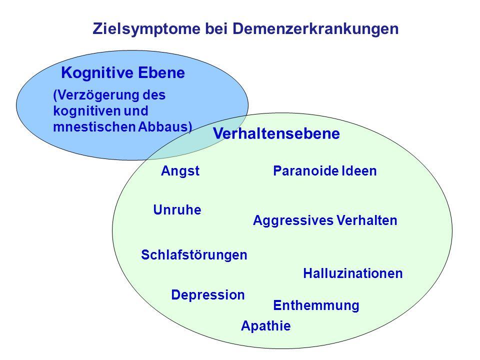 Zielsymptome bei Demenzerkrankungen Kognitive Ebene (Verzögerung des kognitiven und mnestischen Abbaus) Verhaltensebene Angst Unruhe Schlafstörungen Depression Apathie Halluzinationen Paranoide Ideen Aggressives Verhalten Enthemmung