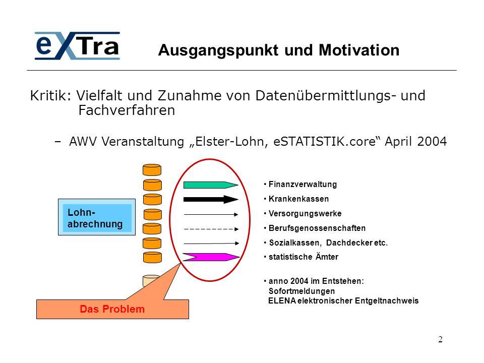 """2 Ausgangspunkt und Motivation Kritik: Vielfalt und Zunahme von Datenübermittlungs- und Fachverfahren –AWV Veranstaltung """"Elster-Lohn, eSTATISTIK.core"""