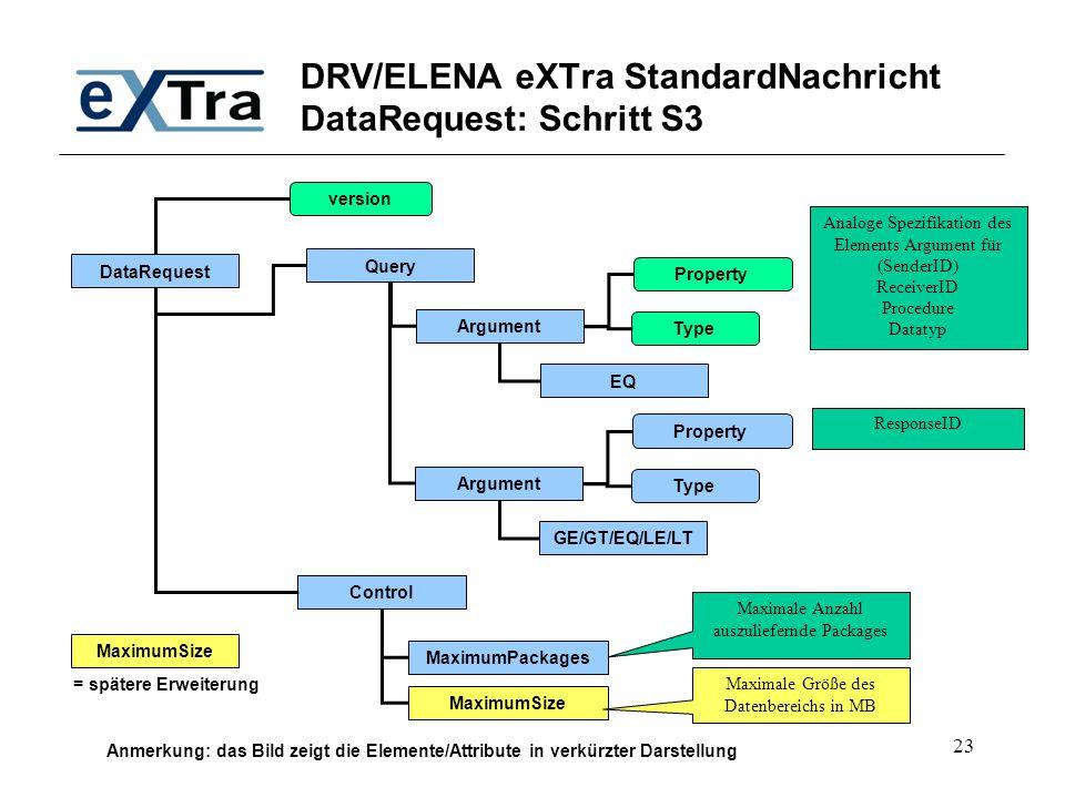 23 DRV/ELENA eXTra StandardNachricht DataRequest: Schritt S3 DataRequest Query Control version Analoge Spezifikation des Elements Argument für (Sender