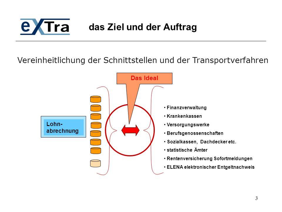 3 das Ziel und der Auftrag Vereinheitlichung der Schnittstellen und der Transportverfahren Lohn- abrechnung Finanzverwaltung Krankenkassen Versorgungs