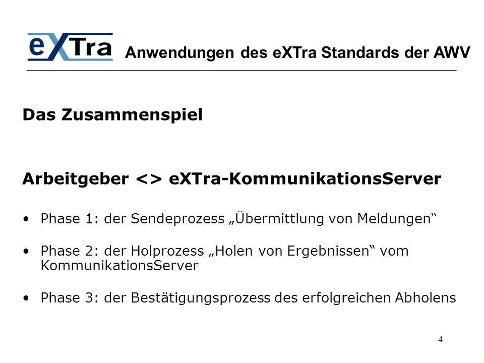 """4 Das Zusammenspiel Arbeitgeber <> eXTra-KommunikationsServer Phase 1: der Sendeprozess """"Übermittlung von Meldungen"""" Phase 2: der Holprozess """"Holen vo"""