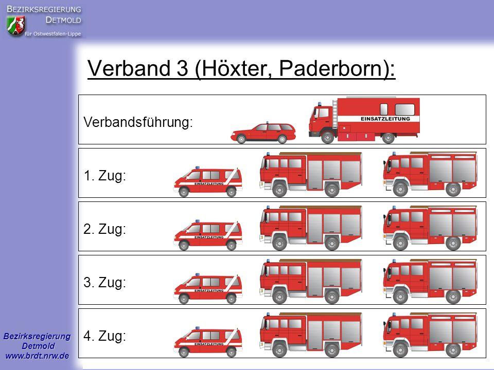 Bezirksregierung Detmold www.brdt.nrw.de Verbandsführung: 1. Zug: 2. Zug: 3. Zug: 4. Zug: Verband 3 (Höxter, Paderborn):