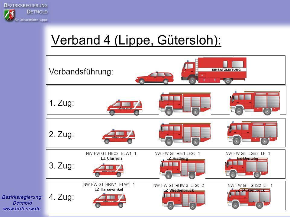 Bezirksregierung Detmold www.brdt.nrw.de Verbandsführung: 1. Zug: 2. Zug: 3. Zug: 4. Zug: Verband 4 (Lippe, Gütersloh): NW FW GT HBC2 ELW1 1 LZ Clarho