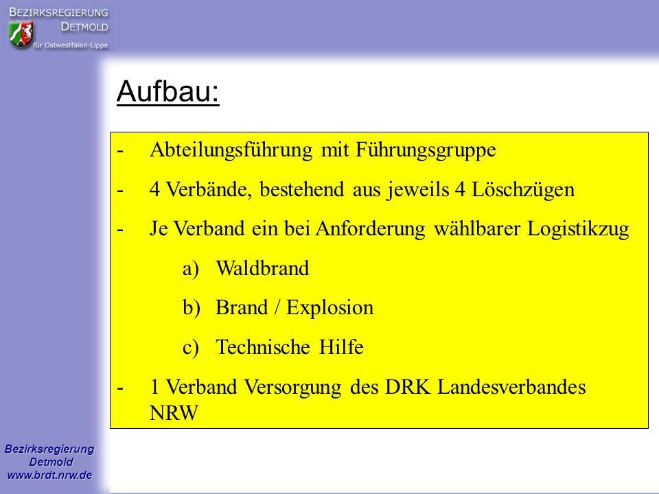 Bezirksregierung Detmold www.brdt.nrw.de Aufbau: -Abteilungsführung mit Führungsgruppe -4 Verbände, bestehend aus jeweils 4 Löschzügen -Je Verband ein