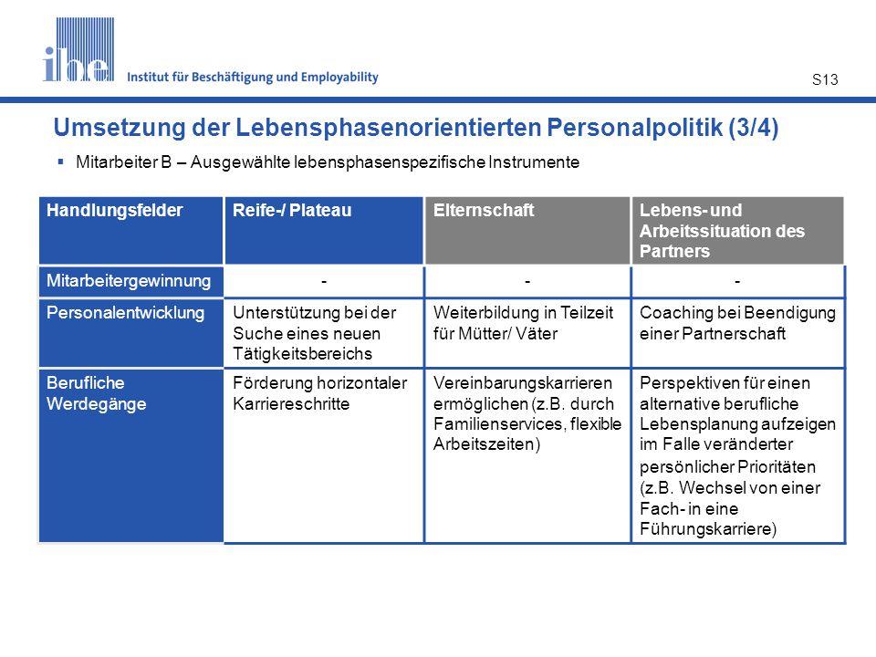 S13 Umsetzung der Lebensphasenorientierten Personalpolitik (3/4)  Mitarbeiter B – Ausgewählte lebensphasenspezifische Instrumente HandlungsfelderReif