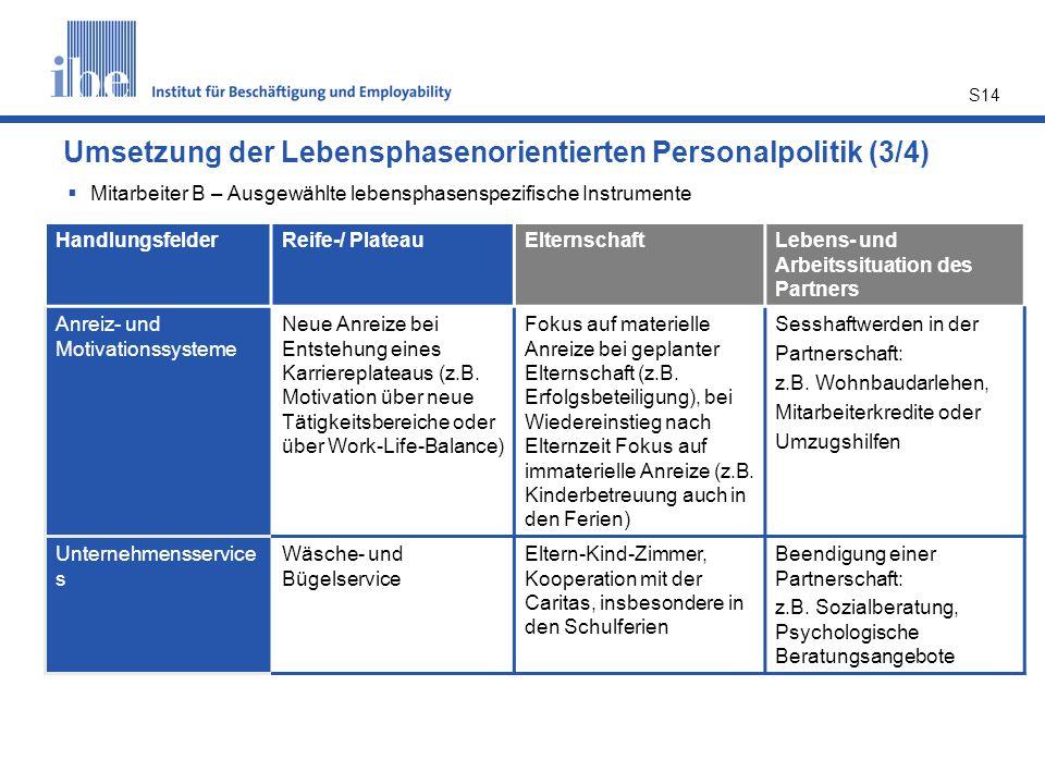 S14 Umsetzung der Lebensphasenorientierten Personalpolitik (3/4)  Mitarbeiter B – Ausgewählte lebensphasenspezifische Instrumente HandlungsfelderReif