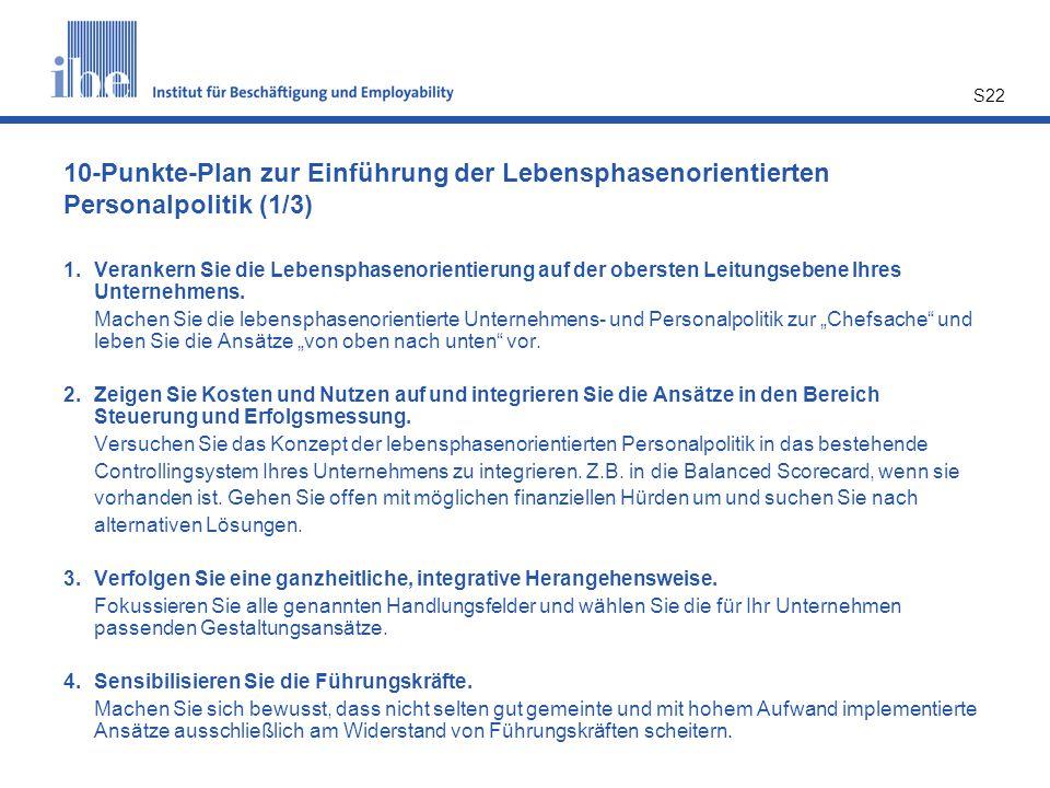 S22 10-Punkte-Plan zur Einführung der Lebensphasenorientierten Personalpolitik (1/3) 1.Verankern Sie die Lebensphasenorientierung auf der obersten Lei