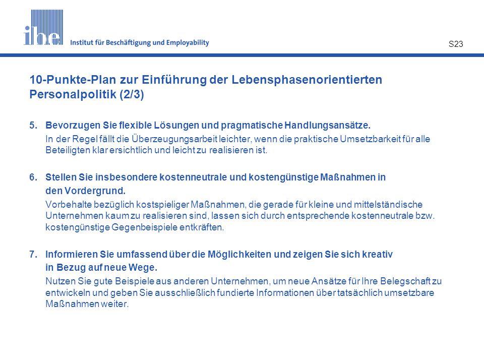 S23 10-Punkte-Plan zur Einführung der Lebensphasenorientierten Personalpolitik (2/3) 5.Bevorzugen Sie flexible Lösungen und pragmatische Handlungsansä