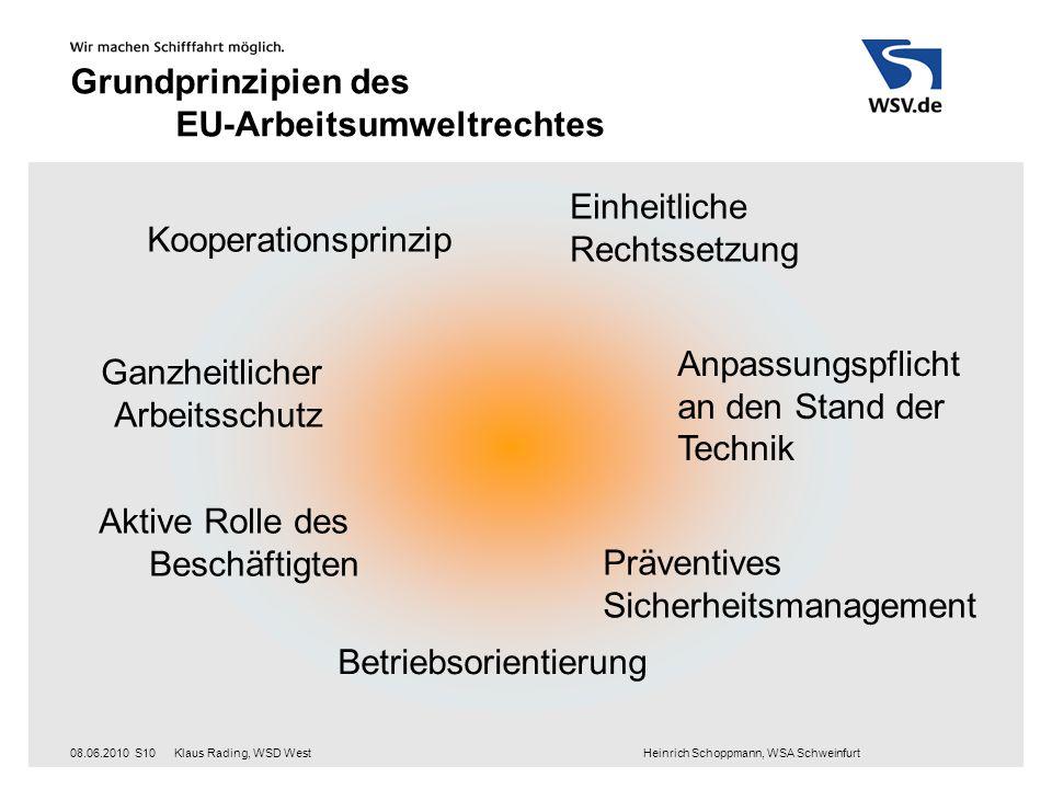 Klaus Rading, WSD West Heinrich Schoppmann, WSA Schweinfurt08.06.2010S10 Grundprinzipien des EU-Arbeitsumweltrechtes Kooperationsprinzip Einheitliche