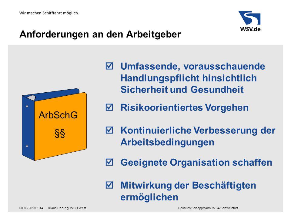Klaus Rading, WSD West Heinrich Schoppmann, WSA Schweinfurt08.06.2010S14 Anforderungen an den Arbeitgeber ArbSchG §§  Umfassende, vorausschauende Han