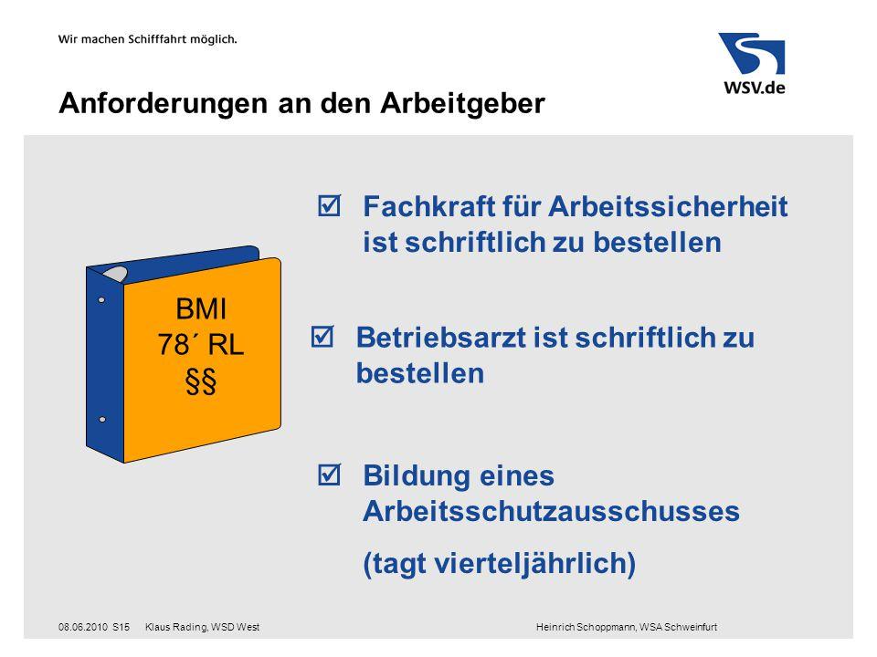 Klaus Rading, WSD West Heinrich Schoppmann, WSA Schweinfurt08.06.2010S15 Anforderungen an den Arbeitgeber BMI 78´ RL §§  Fachkraft für Arbeitssicherh