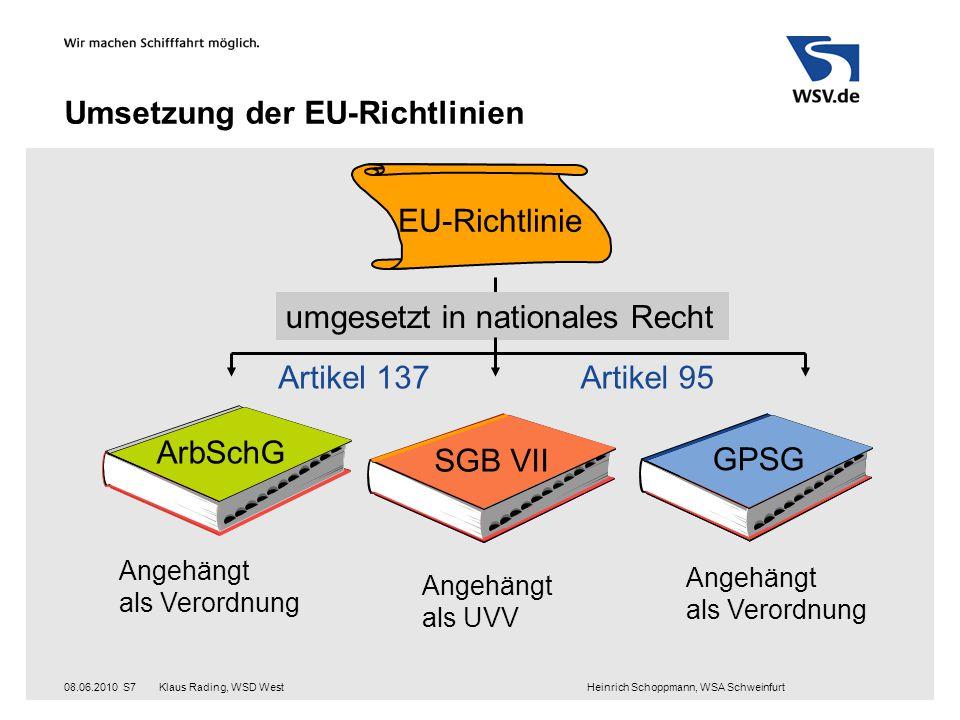 Klaus Rading, WSD West Heinrich Schoppmann, WSA Schweinfurt08.06.2010S7 Umsetzung der EU-Richtlinien EU-Richtlinie umgesetzt in nationales Recht ArbSc