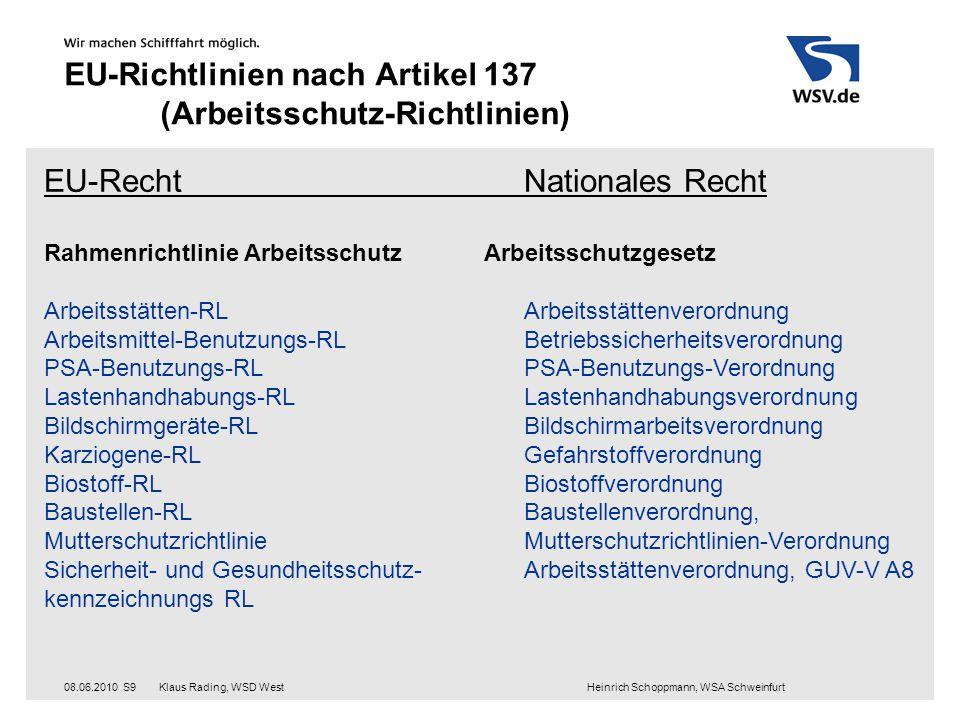 Klaus Rading, WSD West Heinrich Schoppmann, WSA Schweinfurt08.06.2010S9 EU-Richtlinien nach Artikel 137 (Arbeitsschutz-Richtlinien) EU-RechtNationales