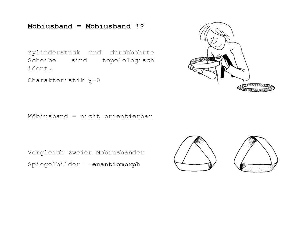 Möbiusband = Möbiusband !? Zylinderstück und durchbohrte Scheibe sind topolologisch ident. Charakteristik χ=0 Möbiusband = nicht orientierbar Vergleic