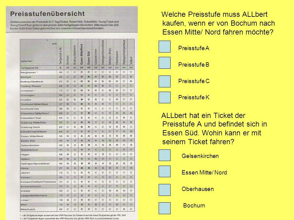 Welche Preisstufe muss ALLbert kaufen, wenn er von Bochum nach Essen Mitte/ Nord fahren möchte? Preisstufe A Preisstufe B Preisstufe C Preisstufe K AL