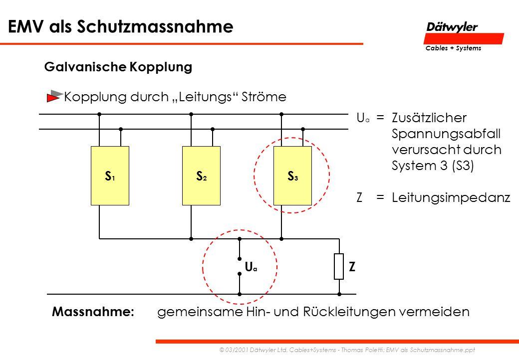 EMV als Schutzmassnahme © 03/2001 Dätwyler Ltd. Cables+Systems - Thomas Poletti; EMV als Schutzmassnahme.ppt Cables + Systems Galvanische Kopplung Kop