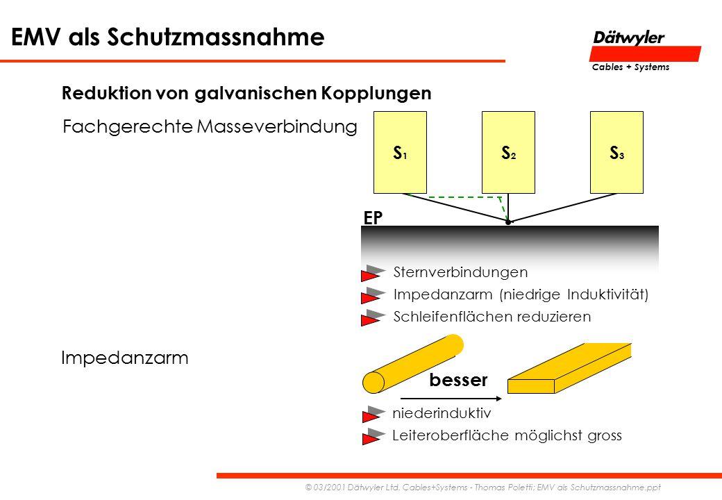 EMV als Schutzmassnahme © 03/2001 Dätwyler Ltd. Cables+Systems - Thomas Poletti; EMV als Schutzmassnahme.ppt Cables + Systems Reduktion von galvanisch