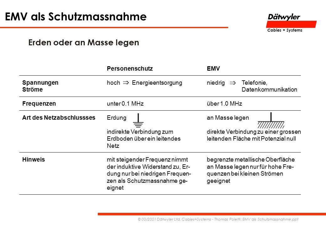 EMV als Schutzmassnahme © 03/2001 Dätwyler Ltd. Cables+Systems - Thomas Poletti; EMV als Schutzmassnahme.ppt Cables + Systems PersonenschutzEMV Spannu