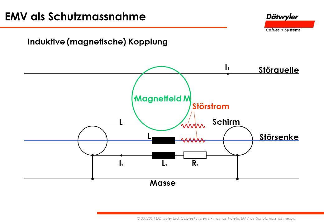 EMV als Schutzmassnahme © 03/2001 Dätwyler Ltd. Cables+Systems - Thomas Poletti; EMV als Schutzmassnahme.ppt Cables + Systems Induktive (magnetische)