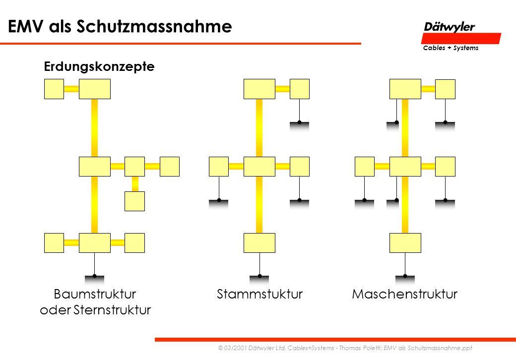 EMV als Schutzmassnahme © 03/2001 Dätwyler Ltd.