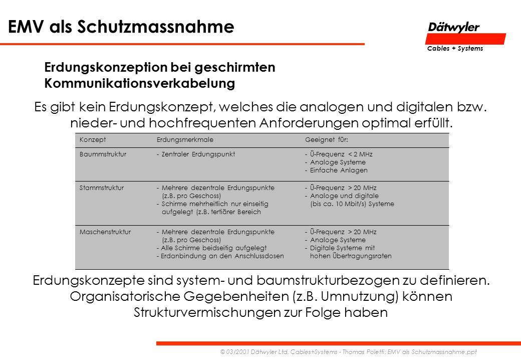 EMV als Schutzmassnahme © 03/2001 Dätwyler Ltd. Cables+Systems - Thomas Poletti; EMV als Schutzmassnahme.ppt Cables + Systems Erdungskonzeption bei ge