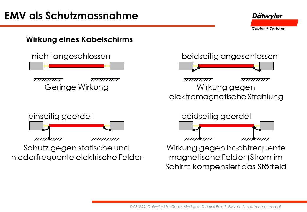 EMV als Schutzmassnahme © 03/2001 Dätwyler Ltd. Cables+Systems - Thomas Poletti; EMV als Schutzmassnahme.ppt Cables + Systems Wirkung eines Kabelschir
