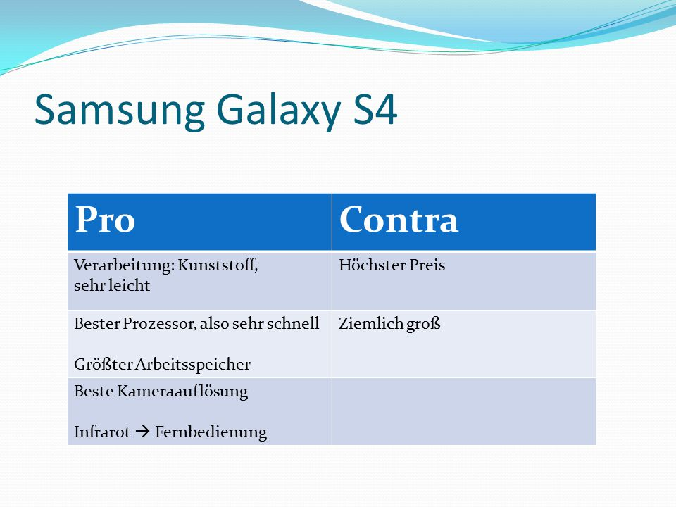 Samsung Galaxy S4 ProContra Verarbeitung: Kunststoff, sehr leicht Höchster Preis Bester Prozessor, also sehr schnell Größter Arbeitsspeicher Ziemlich groß Beste Kameraauflösung Infrarot  Fernbedienung
