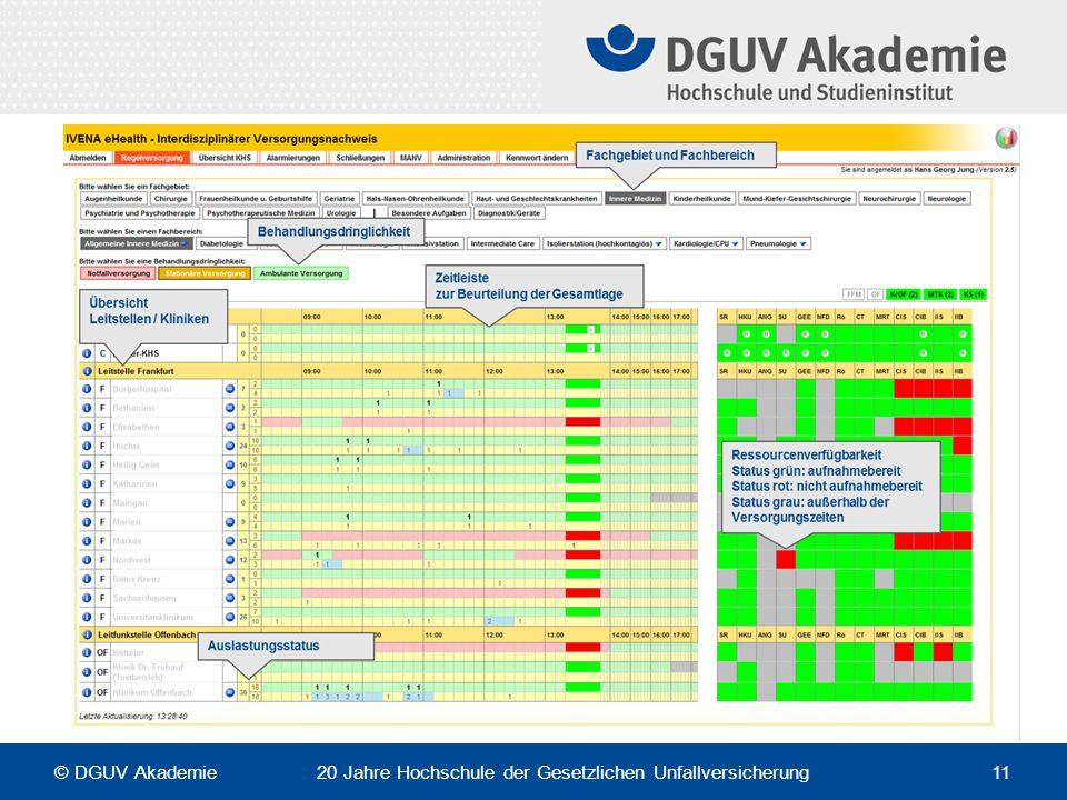 IVENA eHEalth © DGUV Akademie 20 Jahre Hochschule der Gesetzlichen Unfallversicherung 11