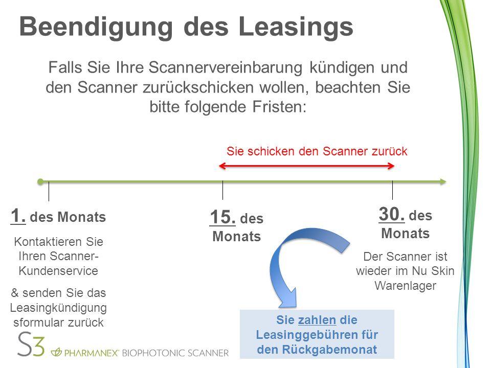 Beendigung des Leasings Falls Sie Ihre Scannervereinbarung kündigen und den Scanner zurückschicken wollen, beachten Sie bitte folgende Fristen: Sie schicken den Scanner zurück 1.