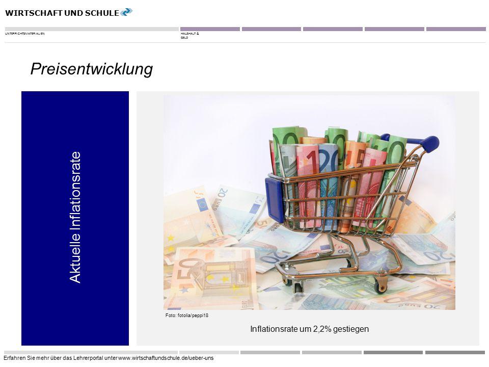 WIRTSCHAFT UND SCHULE UNTERRICHTSMATERIALIENHAUSHALT & GELD Erfahren Sie mehr über das Lehrerportal unter www.wirtschaftundschule.de/ueber-uns 2 Aktue