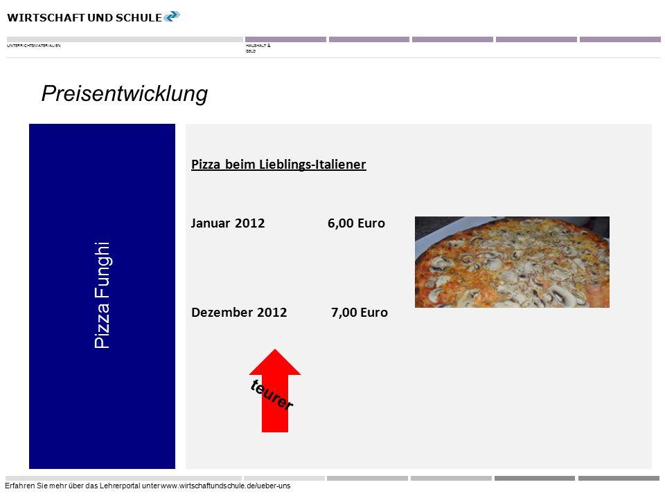 WIRTSCHAFT UND SCHULE UNTERRICHTSMATERIALIENHAUSHALT & GELD Erfahren Sie mehr über das Lehrerportal unter www.wirtschaftundschule.de/ueber-uns 4 Pizza