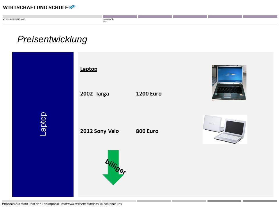 WIRTSCHAFT UND SCHULE UNTERRICHTSMATERIALIENHAUSHALT & GELD Erfahren Sie mehr über das Lehrerportal unter www.wirtschaftundschule.de/ueber-uns 7 Lapto