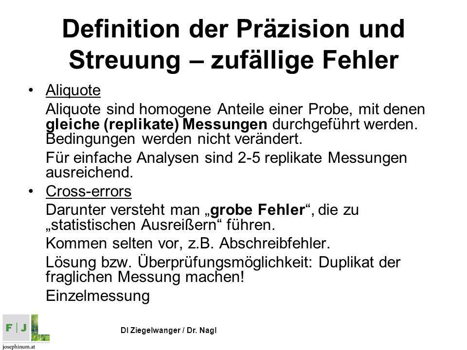 DI Ziegelwanger / Dr. Nagl Korrelation