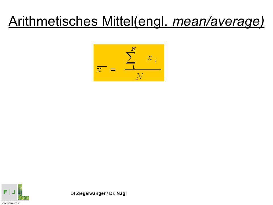 DI Ziegelwanger / Dr. Nagl Arithmetisches Mittel(engl. mean/average)