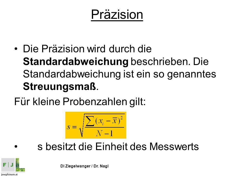 DI Ziegelwanger / Dr.Nagl Varianz Die Varianz entspricht dem Quadrat der Standardabweichung (s2).