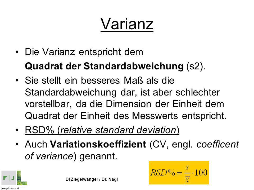 DI Ziegelwanger / Dr. Nagl Varianz Die Varianz entspricht dem Quadrat der Standardabweichung (s2). Sie stellt ein besseres Maß als die Standardabweich