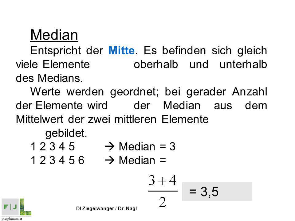 DI Ziegelwanger / Dr. Nagl Median Entspricht der Mitte. Es befinden sich gleich viele Elemente oberhalb und unterhalb des Medians. Werte werden geordn